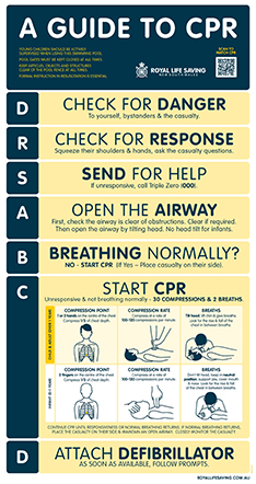A guide to CPR using the DRSABCD first aid method